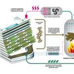 Biomass plant, Image Courtesy © SPARK architects