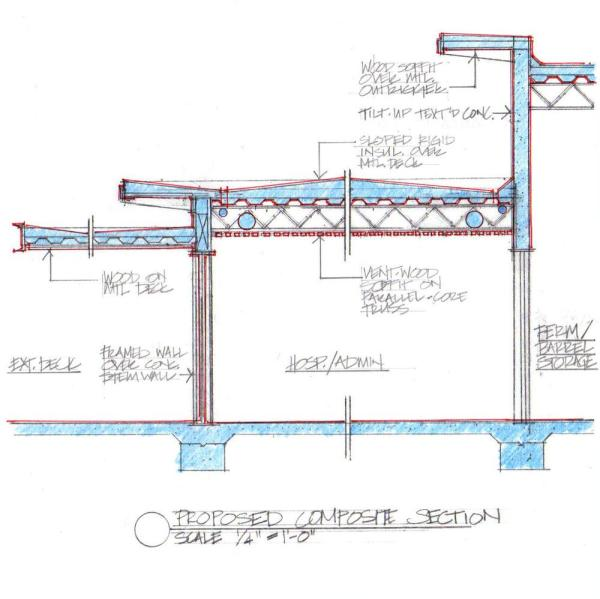 The building section of the Hospitality/Administration Building describes varied-height layered horizontal roof planes over Hospitality and Production spaces.  Construction assembly components include cedar soffits, concrete board-form tilt-up walls, gunmetal blue panels above windows, and anodized aluminum window frames, Image Courtesy © MH Architects