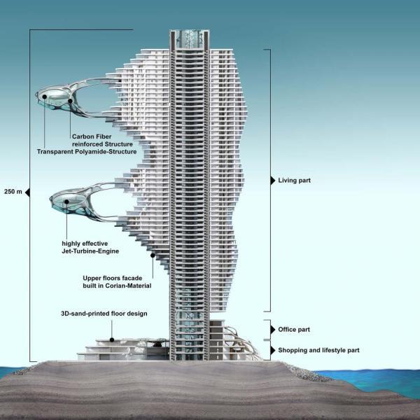 Image Courtesy © Peter Stasek Architects