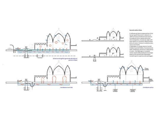 Image Courtesy © OFL Architecture
