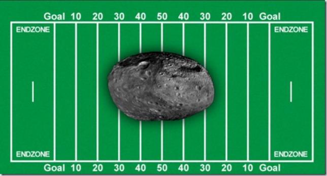 asteroid-2012-da14-size-field