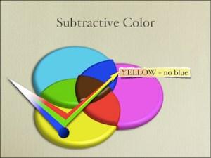 ColorSlides