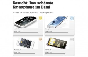 Le plus beau smartphone? Le sondage de 20 Minuten.