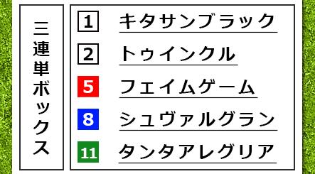 3連単5頭ボックス