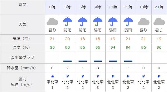 climate_sat