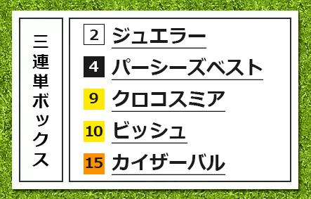 秋華賞,3連単5頭ボックス