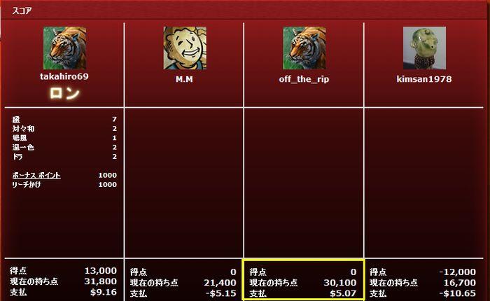 0530_1試合目