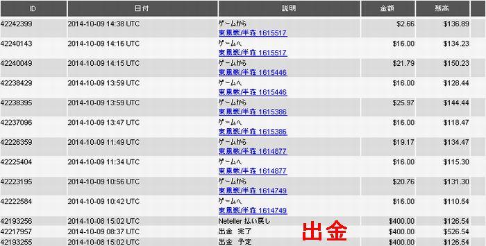 20141010_DORA麻雀収支表