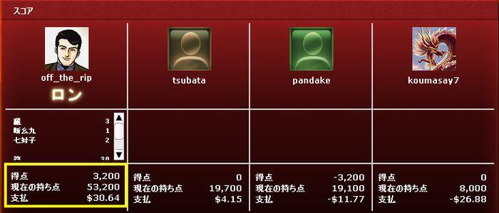 DORA麻雀収支_20141209_1_1