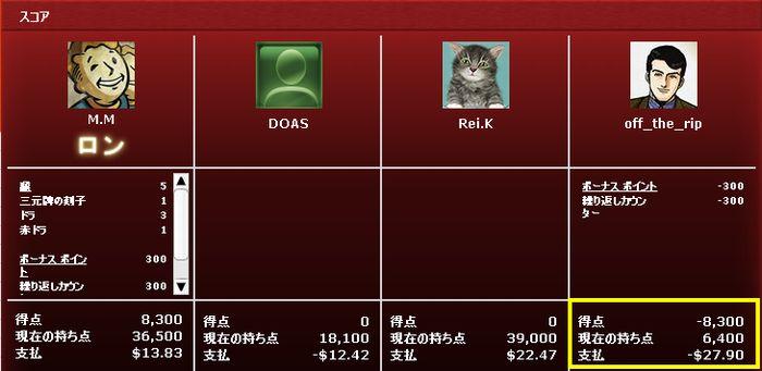 DORA麻雀収支_20141210_3_4