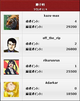 順子戦_2ゲーム目_結果