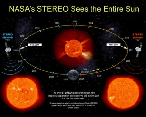 STEREO-Will-Provide-First-Full-View-of-the-Sun-Ever-2