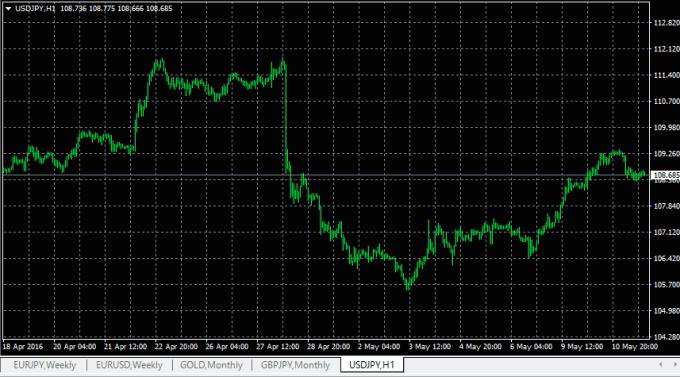 MT4_chart