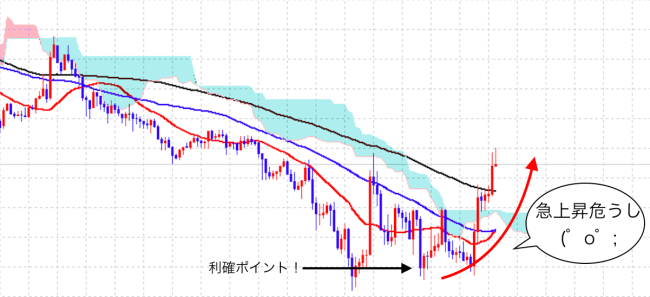 gbpjpy_after