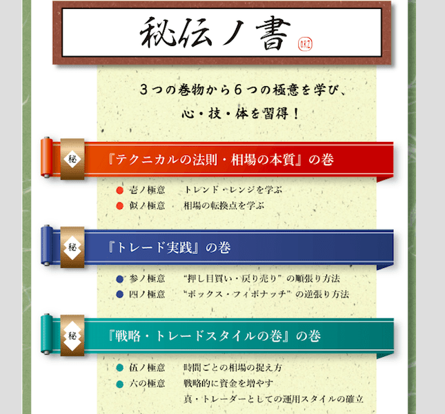 FXdojo_gokui