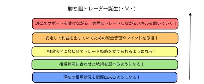 fx-dokugaku3