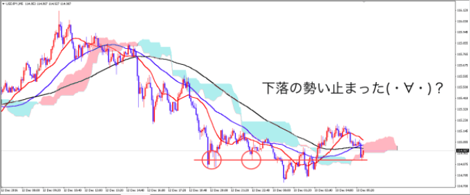 usdjpy_5m_1213_before3