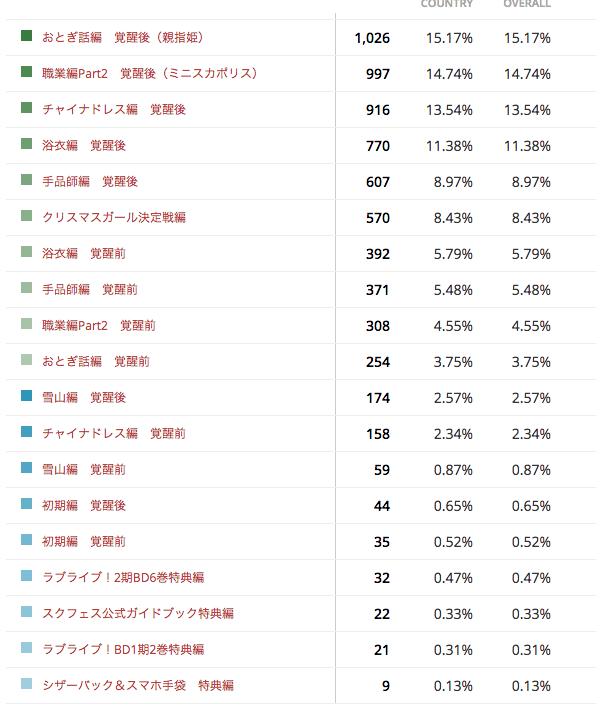 ことりちゃんURイラストNo.1決定戦