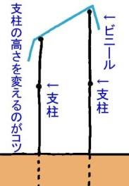 ameyokesiki (2)