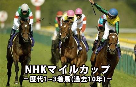 NHKマイルカップ,歴代勝馬