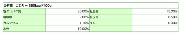スクリーンショット 2015-08-05 午後7.06.10