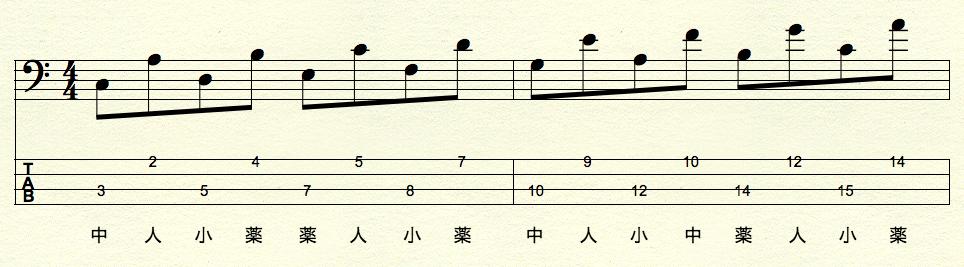 6度パターン1-1