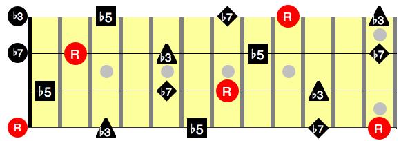 em7-5