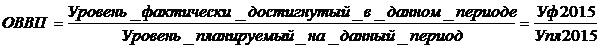 ОВВП формула