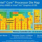 [CES 2015] Intel Perkenalkan Keluarga Prosesor Terbarunya dengan Kode Broadwell