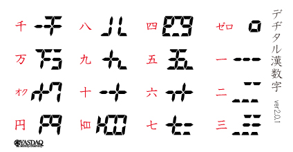 デジタル漢数字2_0_1