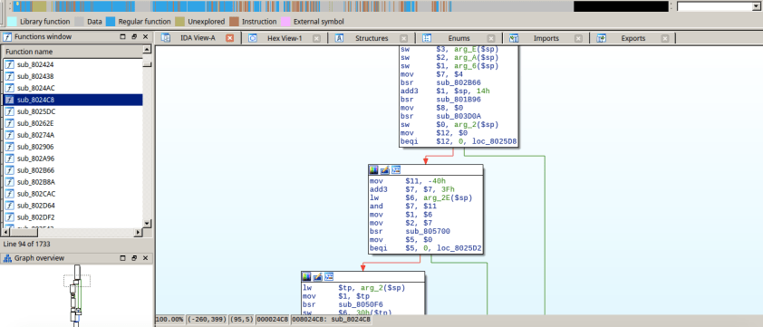 MeP executable loaded and recognized by IDA Pro