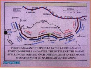 Posiciones antes y después de la Batalla del Marne. (Haz click para ver mejor).