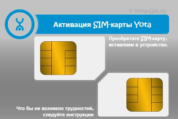2 сим карты телефон йота