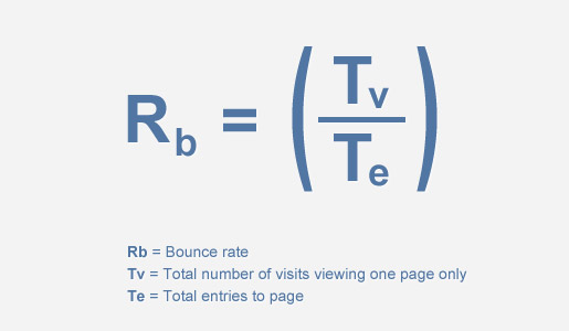 Lower Your Bounce Rate