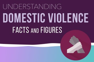 Understanding Domestic Violence Facts