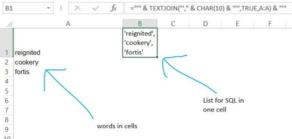 TextJoined SQL List
