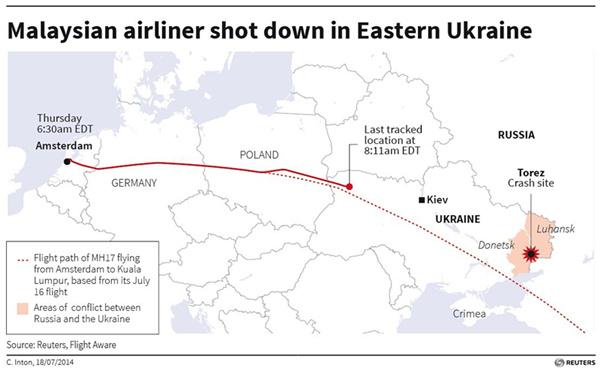マレーシア航空ウクライナ上空