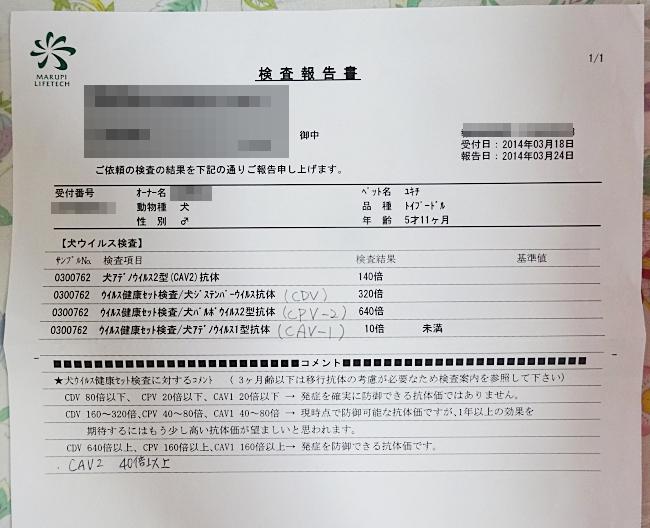 諭吉の抗体価検査の結果