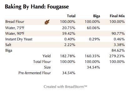 BBH-Fougasse2