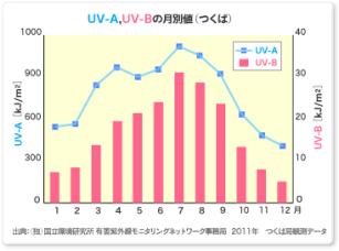 vol1_graph