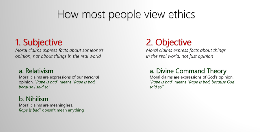 metaethics false dichotomy