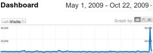 diveintomark.org-dashboard