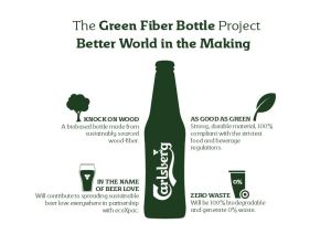 Green fiber bottle - infographic