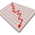 Bilans spółki z o.o. wykazuje stratę
