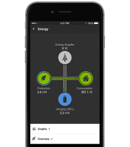 Lox-MU_app-energy-manager-04.png?x48732