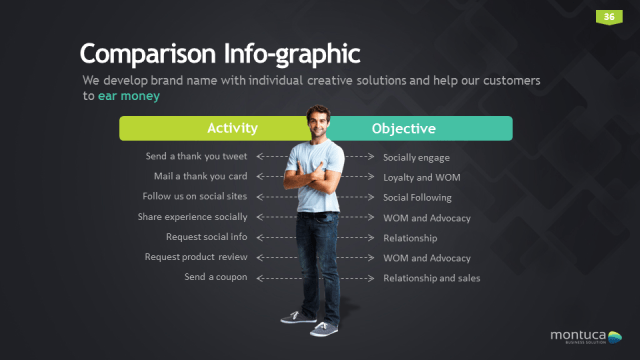 10 best powerpoint templates of all time the inspiration blog read more toneelgroepblik Image collections