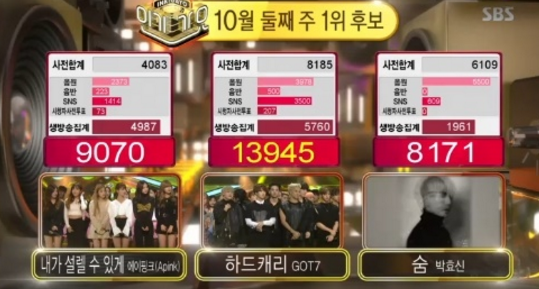 """GOT7 Wins """"Inkigayo"""" With """"Hard Carry""""; Performances By INFINITE, Apink, MONSTA X, And More!"""