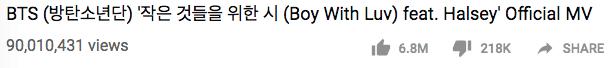 """BTS registra nuevo récord mientras que """"Boy With Luv"""" llega a los 90 millones de visitas 1"""