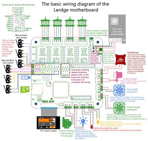 The basic wiring diagram of the Lerdge motherboard  The