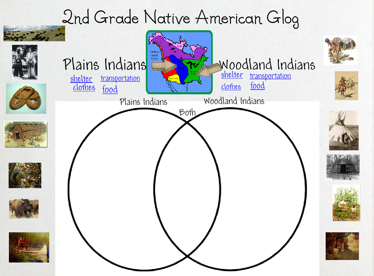2nd Grade Native Americans Native Americans Plains
